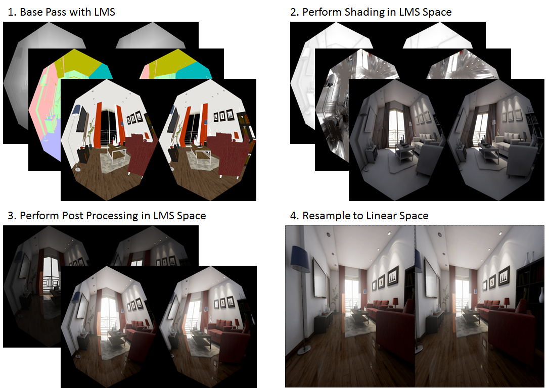 Lens Matched Shading and Unreal Engine 4 Integration (Part 2